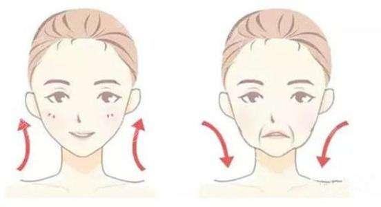 如何确定你的皮肤正在衰老呢